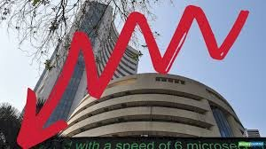 Market Close:Sensex was down 173.25 points